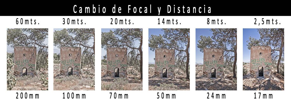 Cambio de focal y distancia