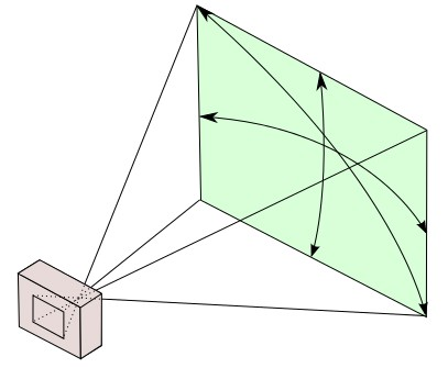 diagonal_calculo