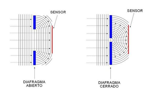 esquema_difracción